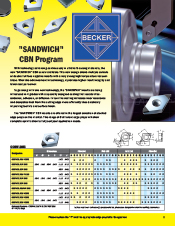BECKER SANDWICH CBN INSERTS from RANI TOOL